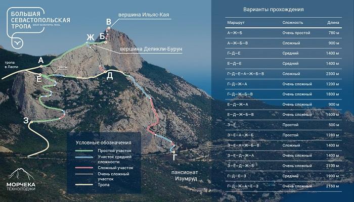 Схема маршрутов на Ильяс Кая в Крыму