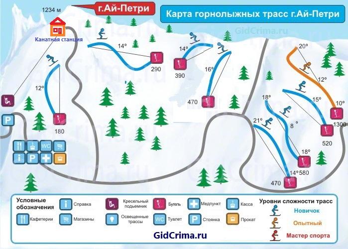 фото Карта горнолыжных трасс Ай-Петри