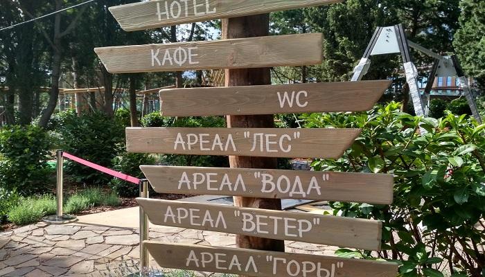 Указатели в парке Дримвуд