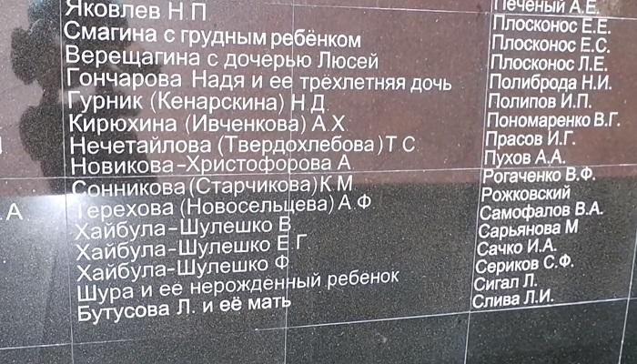 Имена погибших в концлагере Красный Крым