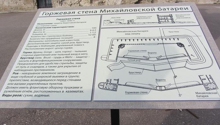 Фото Крепость Севастопольской бухты